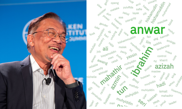 This word cloud shows how much Malaysians want Anwar to be the next PM